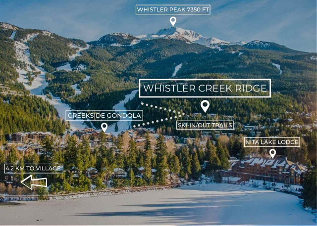 13 2240 GONDOLA WAY - Whistler Creek Townhouse for sale, 2 Bedrooms (R2583436)