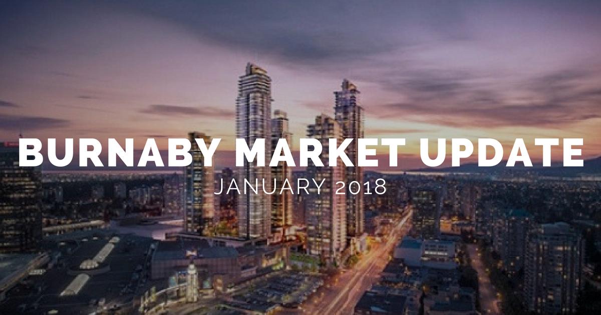 Dave Masson - Real Estate Market Update