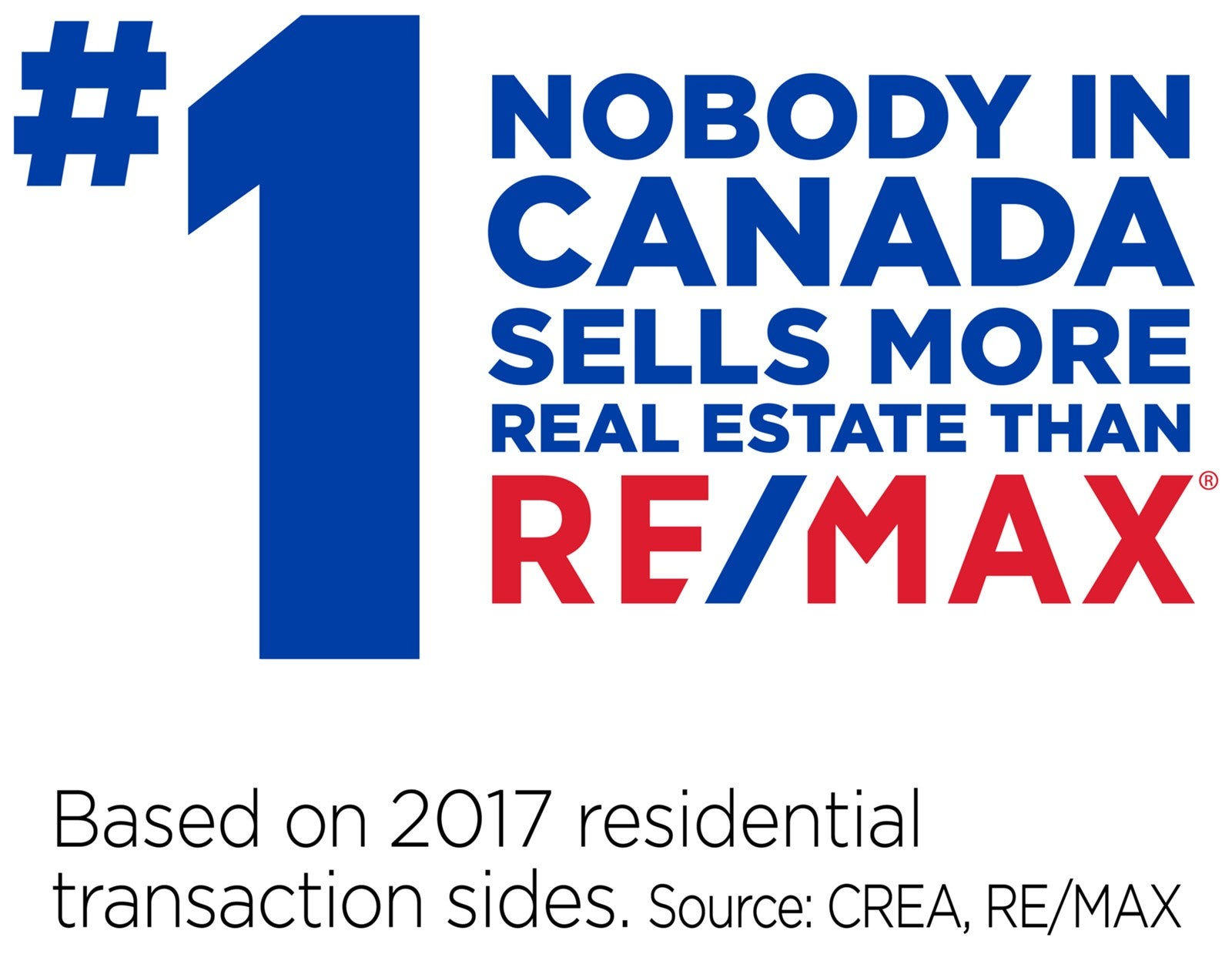 Tim Wray - RE/MAX Crest Realty, Vancouver