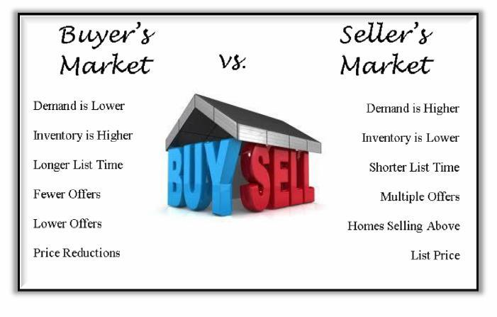 market with one buyer and one seller is called 1 numerous buyers and sellers 2 standardized product 3 freedom to enter and exit markets 4 independent buyers and sellers 5 well-informed buyers and sellers occurs when there is only one seller of a product that has no close substitutes.