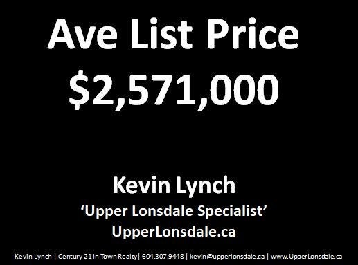 Upper Lonsdale homes for sale by Kevin Lynch