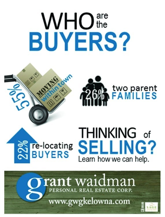 Where are the Buyers coming from?
