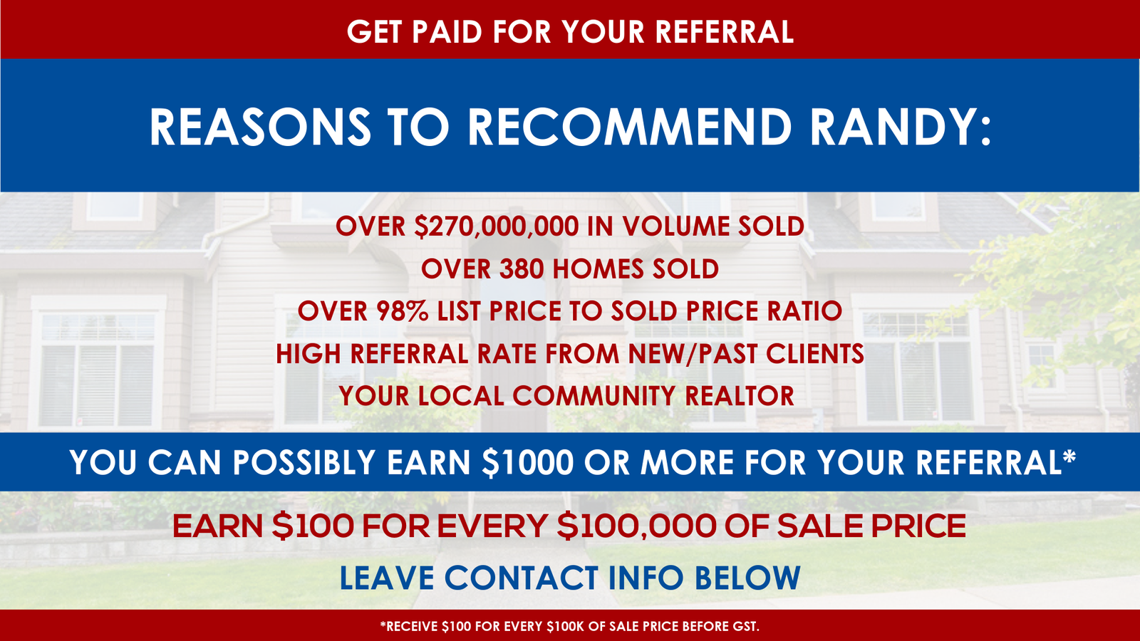 Randy Mann Homes Personal Real Estate Corporation - Referral