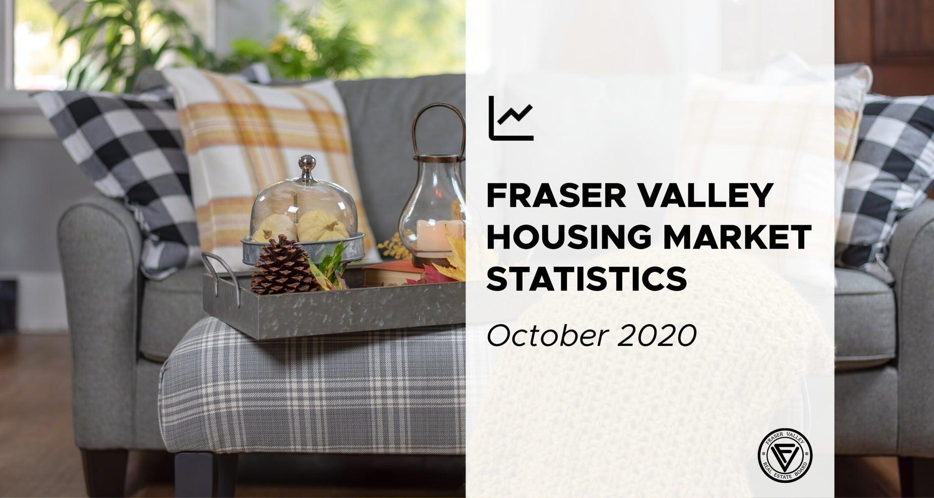 Fraser Valley Housing Market Statistics - October 2020
