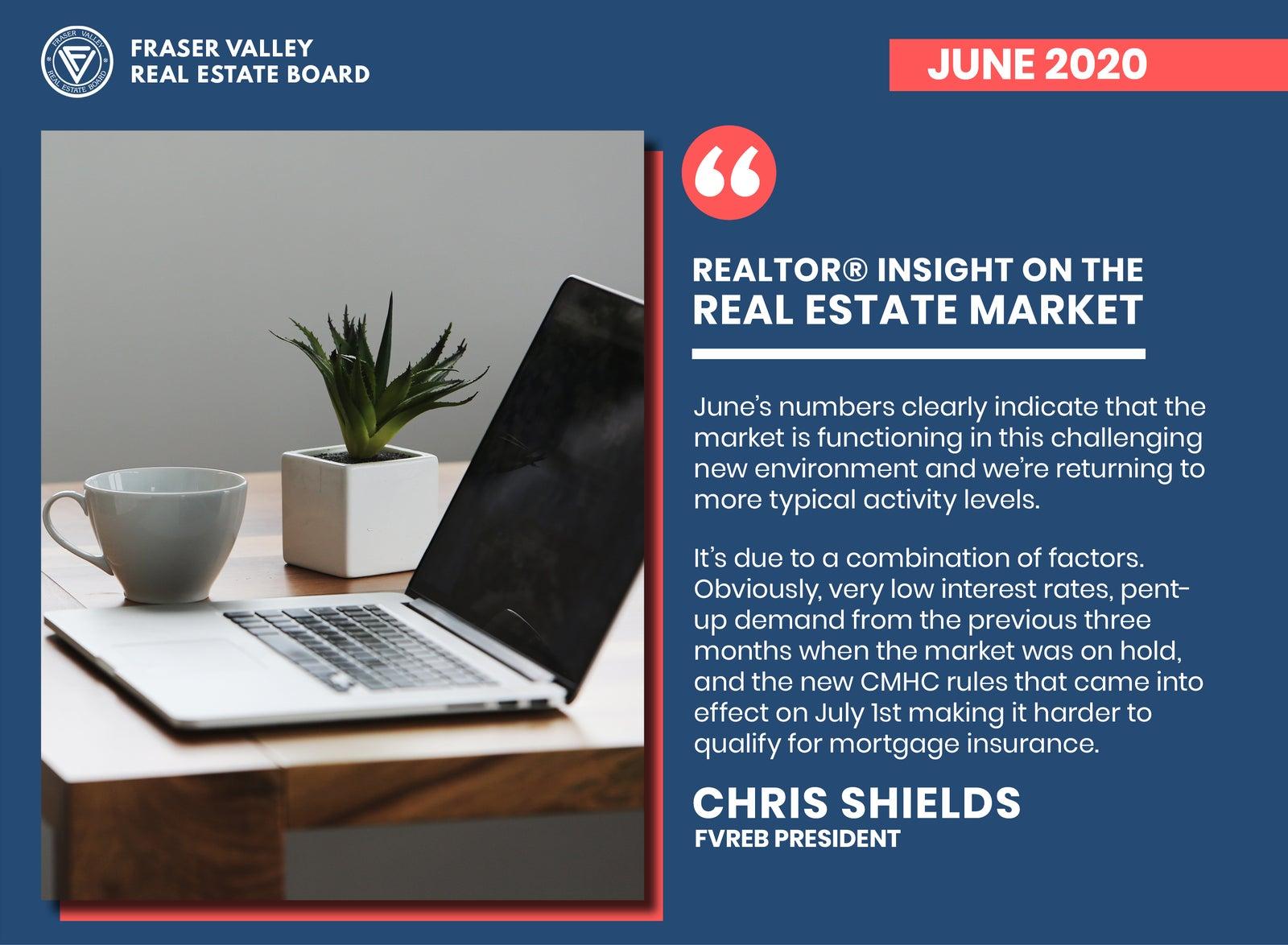 Market Report - Fraser Valley Real Estate Board June 2020