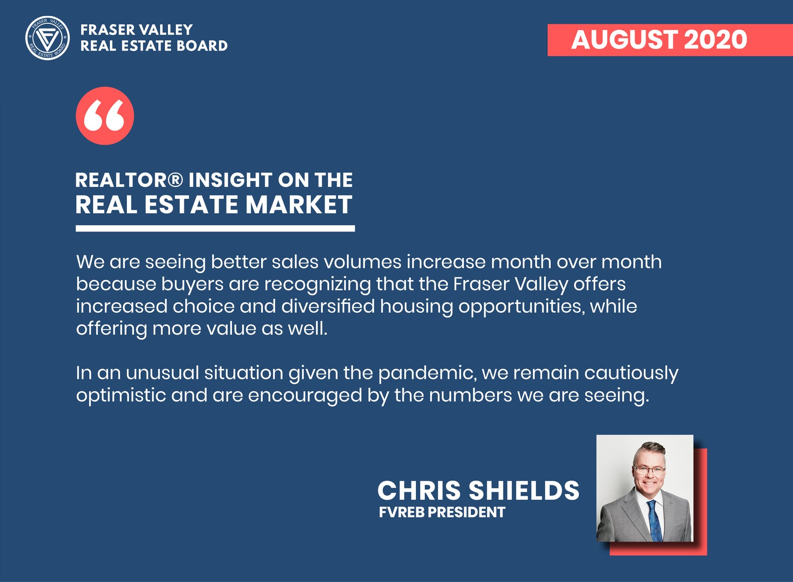 FVREB Real Estate Market Report - Chris Shields August 2020