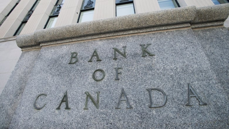 Bank of Canada Interest Rates - September 2020