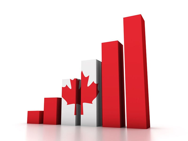 Canadian GDP - Vancouver Real Estate