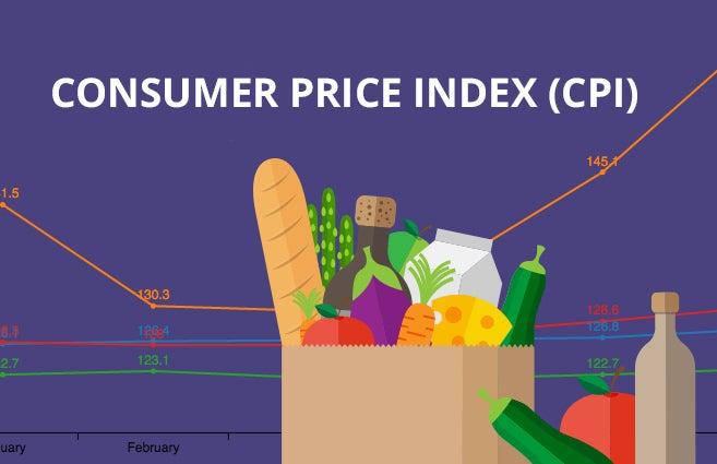 Consumer Price Index - Canada